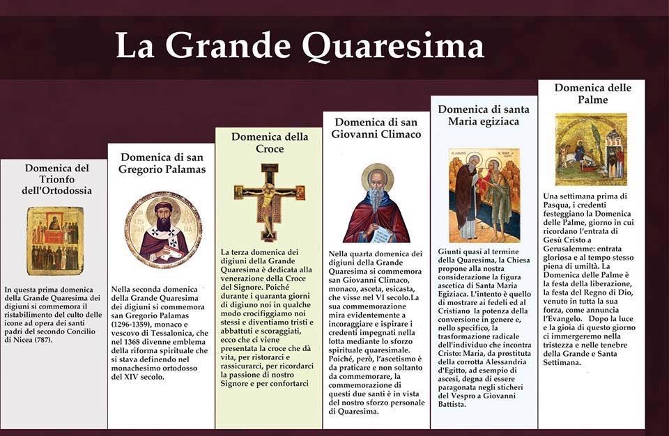 Calendario Ortodosso Rumeno 2020.Quaresima Ortodossa Il Calendario Delle Solennita